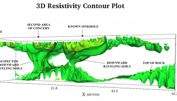 Geophysical Mapping of a Sinkhole