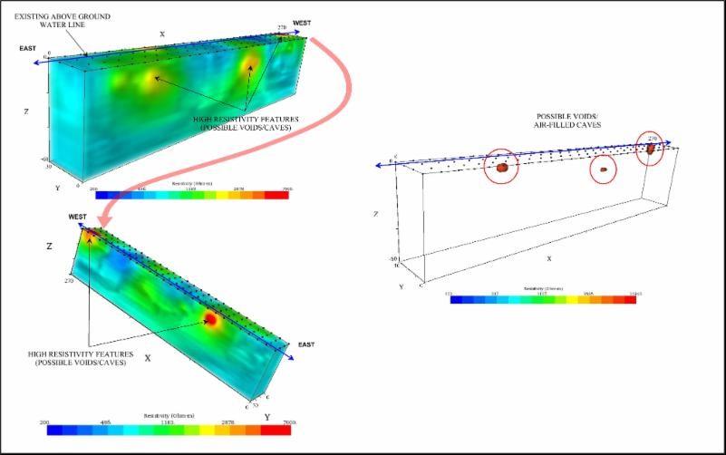 3D Resistivity Model of Caves