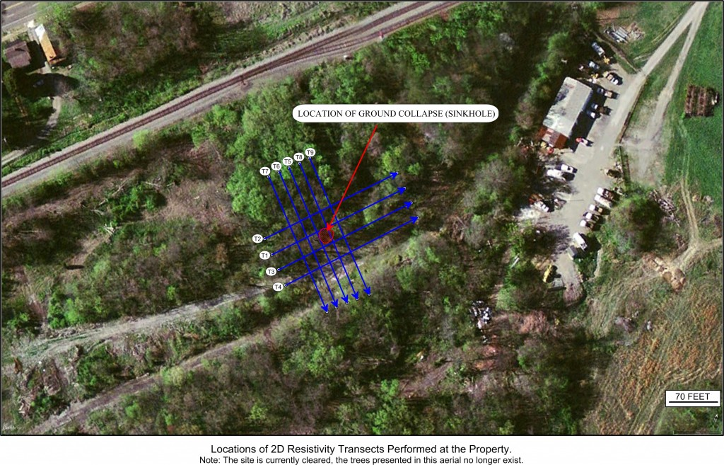 resistivity mapping of sinkhole karst