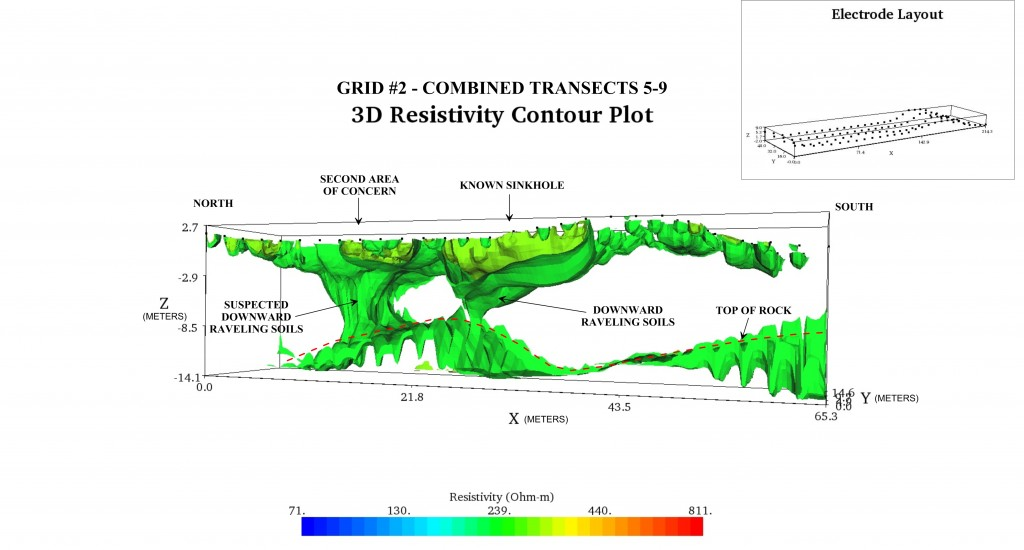 3D resistivity mapping of sinkhole